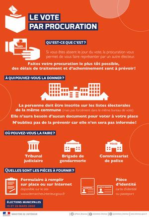 vote-par-procuration-2020